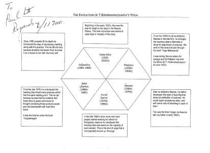 TK_teaching_stages_evolution