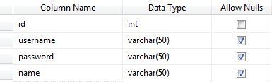Custom User Login form using ASP Net MVC LINQ Jquery JSON - Angular