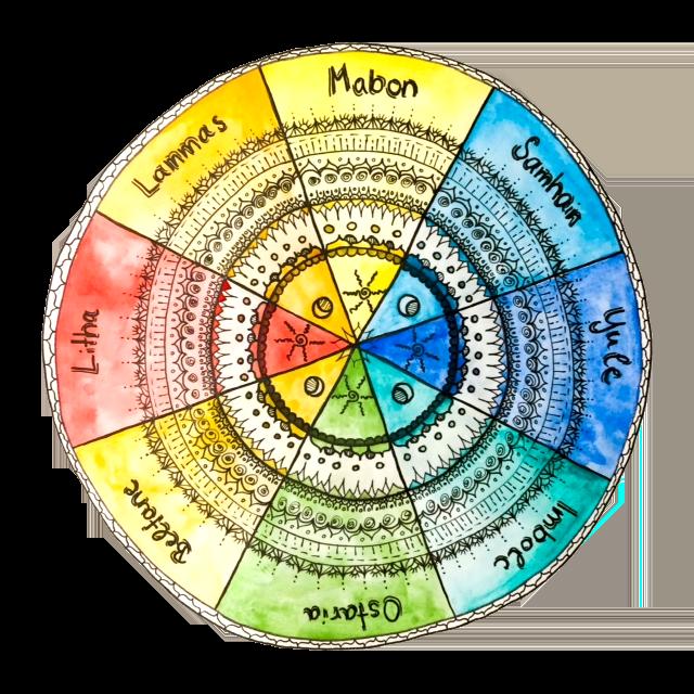 celtic wheel of the year, Yog Temple, Yoga in Austria, Classical Hatha Yoga