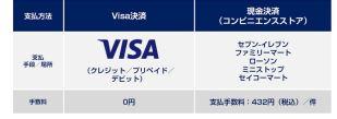 東京オリンピックの支払い方法はクレジットカード?一括払いの恐怖!