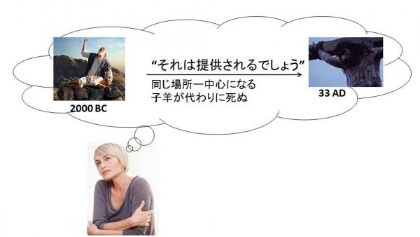 mount moriah thinking Japanese