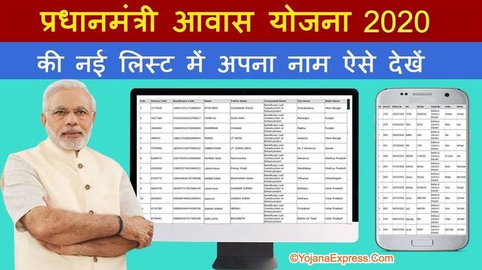 Pradhan Mantri Gramin Awas Yojana List 2020