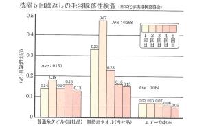_graph_sentaku