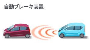 自動ブレーキ事故