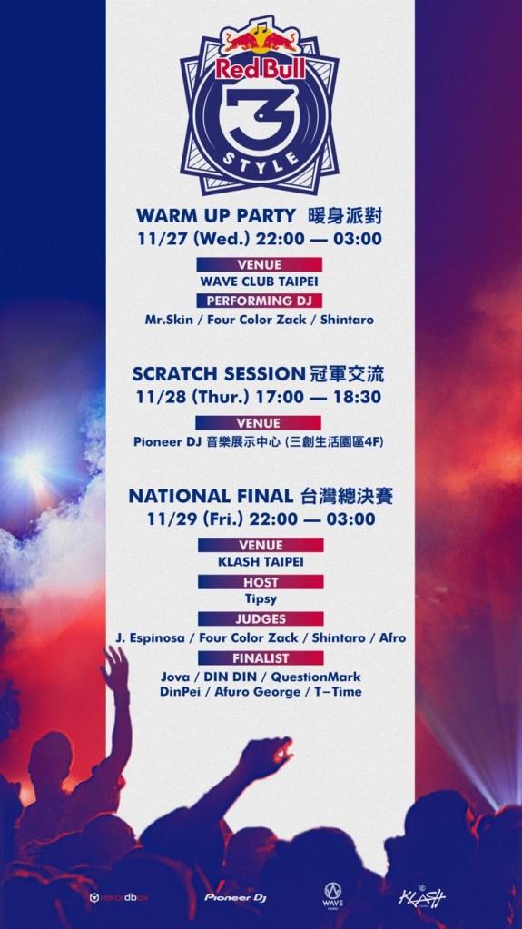第十屆Red Bull 3Style世界DJ 大賽 台灣參戰名單釋出 11/27-11/29三天限定世紀派對 準備嗨翻台北 6
