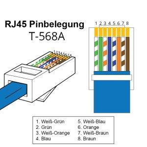 10 x Yonix ® Netzwerk Stecker RJ45 Cat 7  6A vergoldet Einführhilfe NSY738OR | eBay