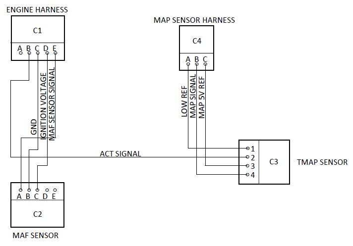 ls3 engine wiring diagram