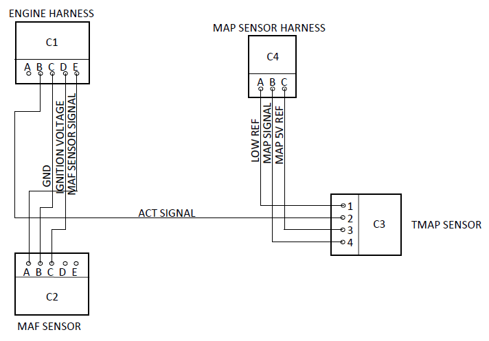bosch map sensor wiring diagram 1999 ford f250 super duty radio e force iat t clarification corvetteforum we correct the harness as shown below and still my reading 150 c all time also i m getting check engine error high air intake temperature