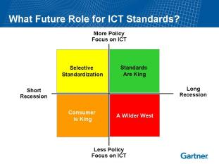 gartner-standards-event-keynote-v2