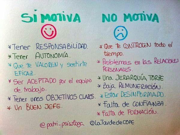 Las causas de la motivación y de la desmotivación