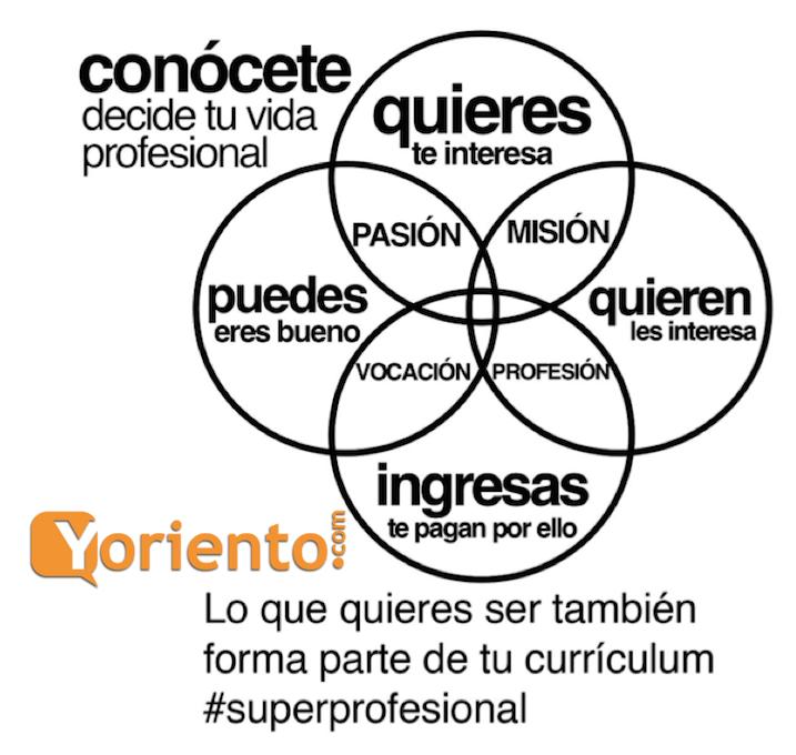 #superprofesional objetivos toma de decisiones CON LOGO