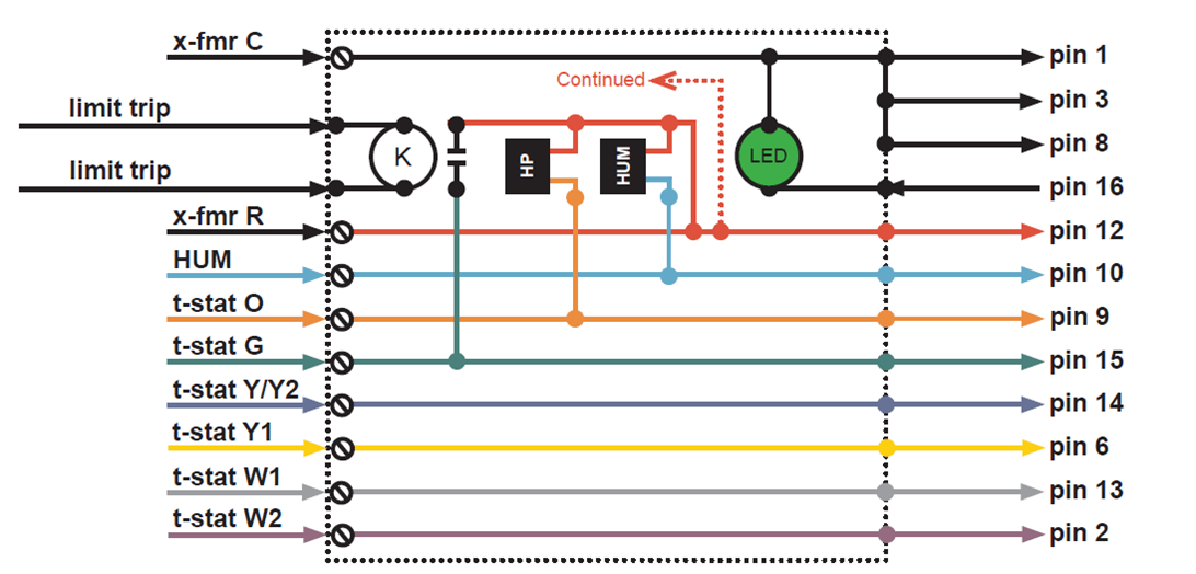 ge ecm motor wiring diagram home creator troubleshooting – part 1 | york central tech talk