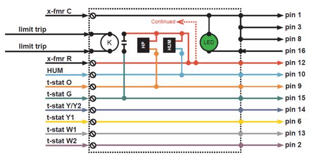 Ecm 2 3 Motor Controls  impremedia