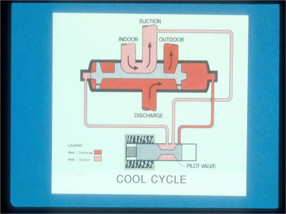 medium resolution of heat pump reversing valve hvac reversing valve diagram circuit wiring and diagram hub u2022 refrigeration electrical wiring diagrams hvac