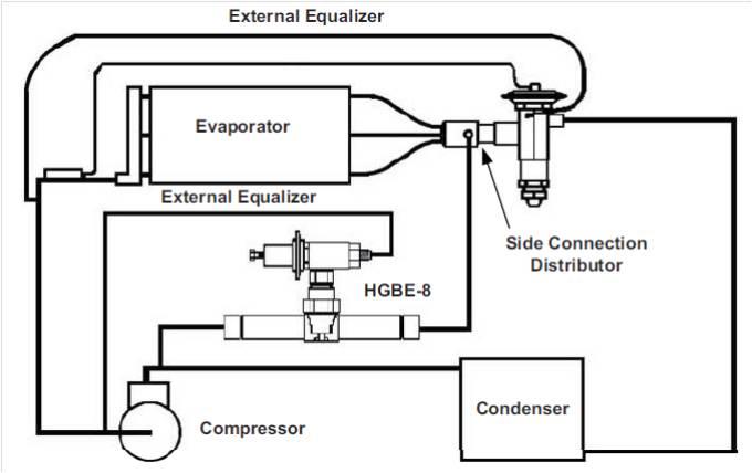 refrigeration dx refrigeration system diagram