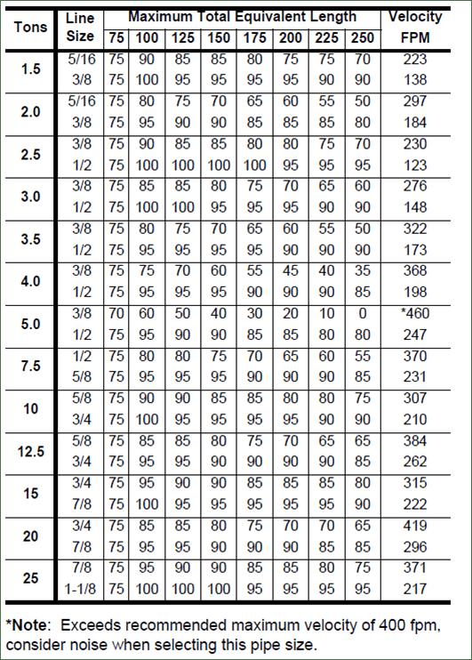 flow diagram refrigeration cycle suzuki gsx 750 et wiring liquid line chart