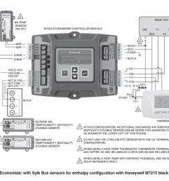 york economizer wiring wiring diagrams source crossover cable pinout diagram economizer wiring diagram [ 1057 x 816 Pixel ]