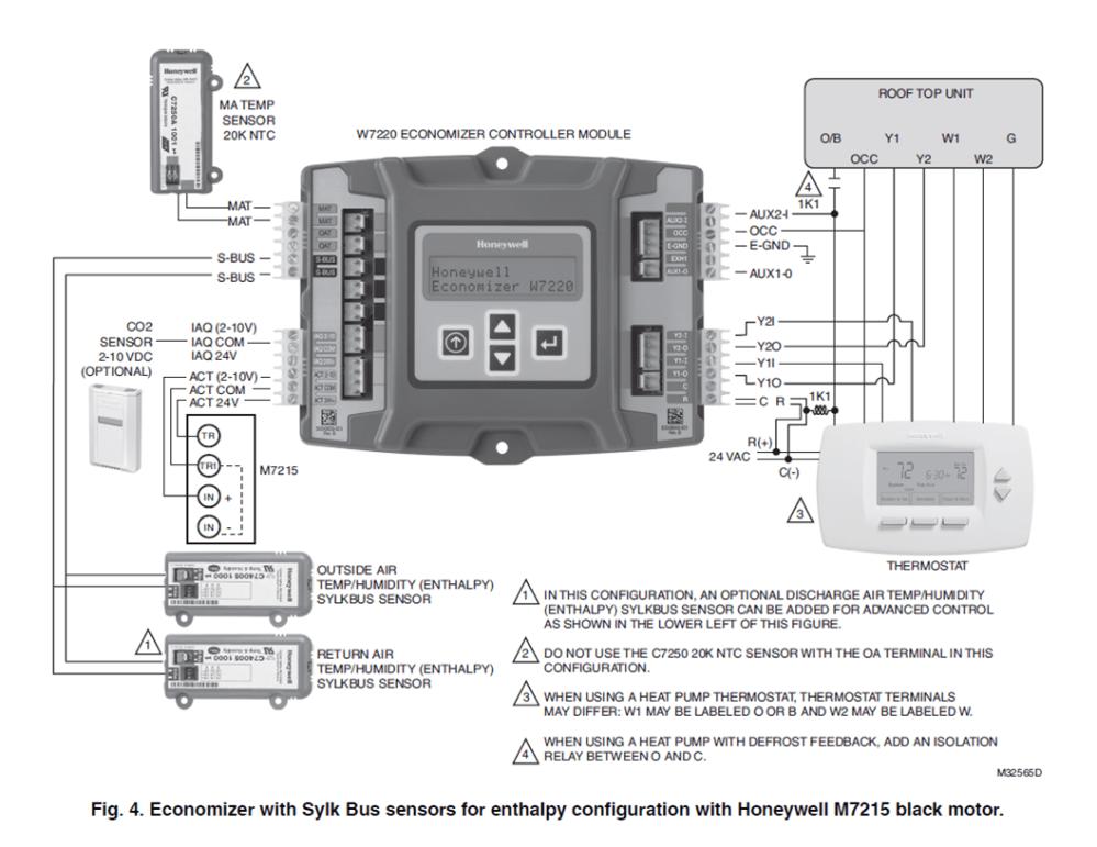 medium resolution of honeywell jade economizer wiring diagram wiring diagrams scematic gas furnace wiring diagram york central wiring diagram