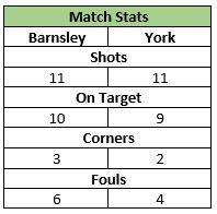 U1 v Barnsley Away 24 Oct 2015