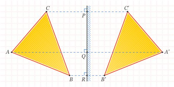 Pencerminan  Pendidikan Matematika