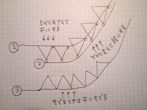 エスカラーターの図