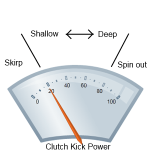 Clutch kick meter