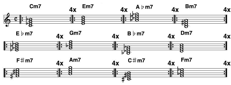 ジェリーバーガンジー,ペンタトニックスケール,練習,ジャズ,ギター