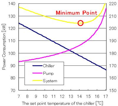 lab values skeleton diagram nissan x trail t30 ecu wiring engine doobclub com ler system table elsavadorla levels blood