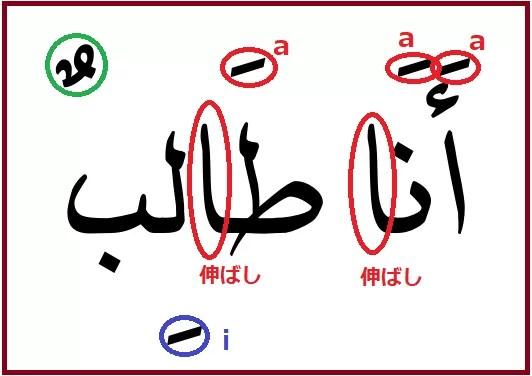 アラビア語「私は学生です」の母音説明
