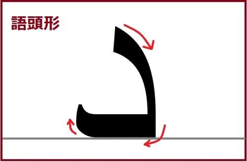 ダール語頭形