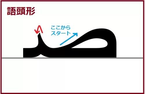 サード語頭形