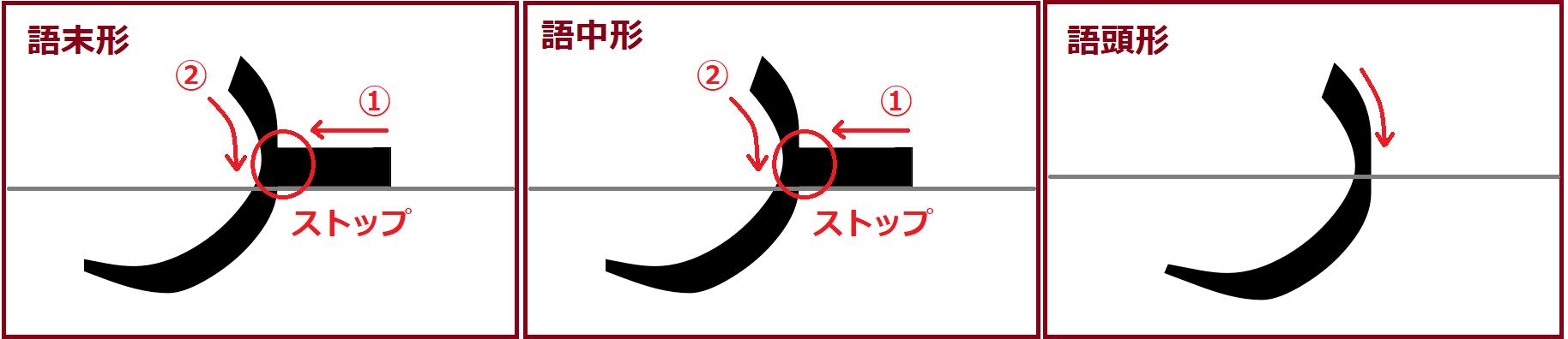 ラー語頭・語中・語末形