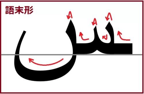 スィーン語末形