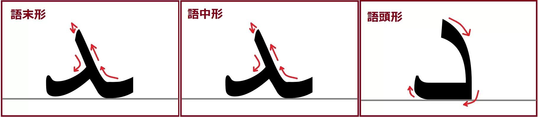 ダール語頭・語中・語末形