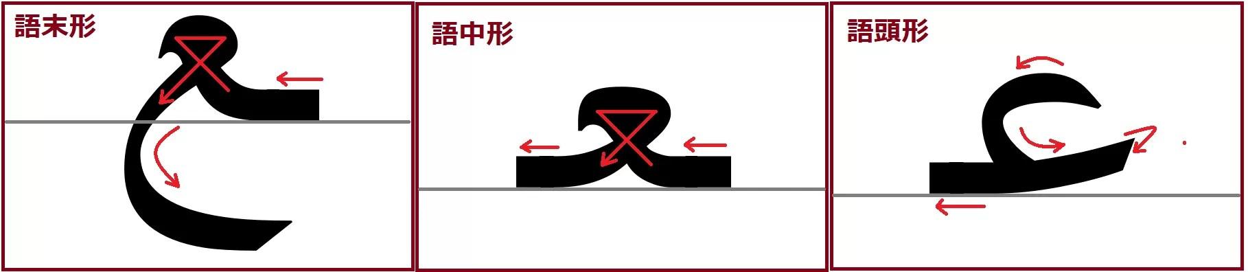 アイン語頭、語中、語末形