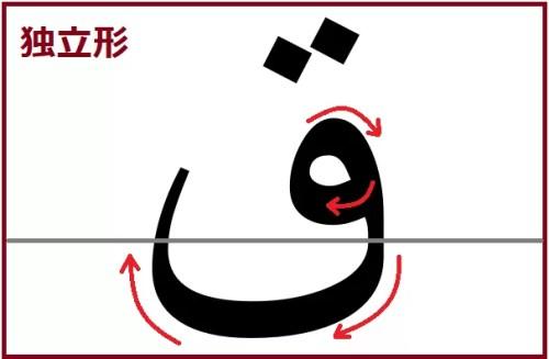 カーフ独立形