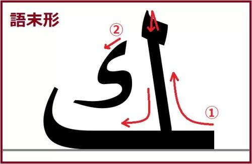 カーフ語末形