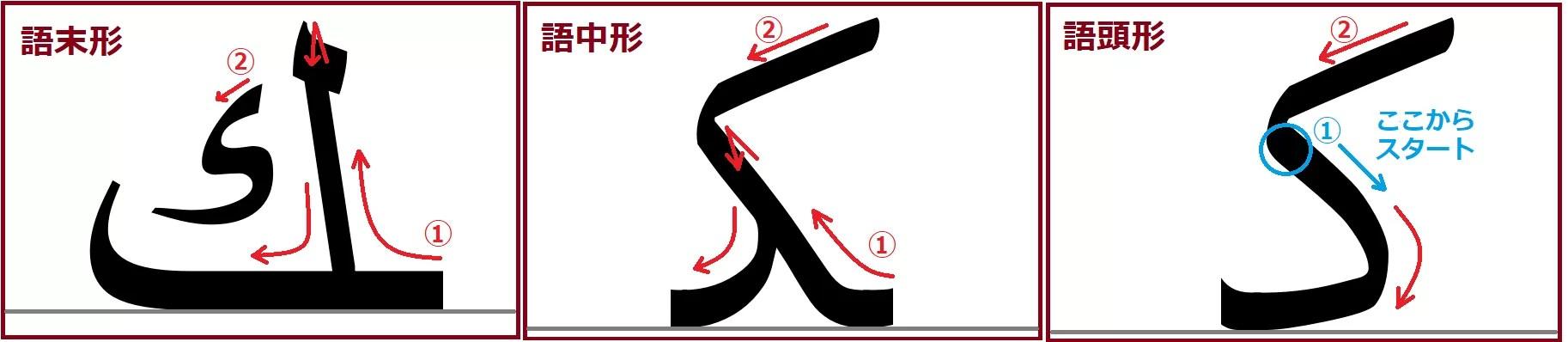 カーフ語頭、語中、語末形