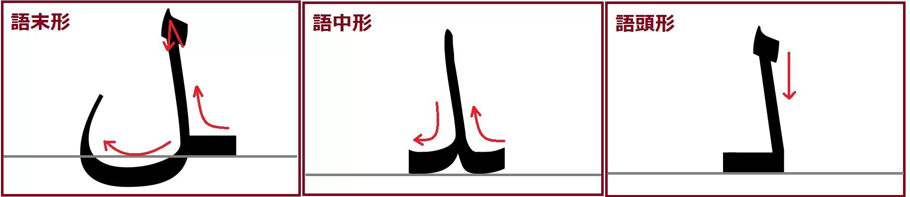 ラーム語頭、語中、語末形