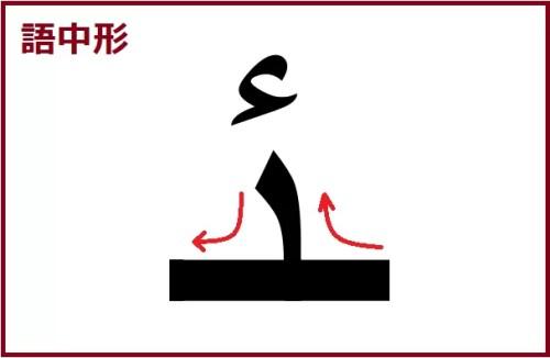 ハムザ(アリフマクスーラ)語中形