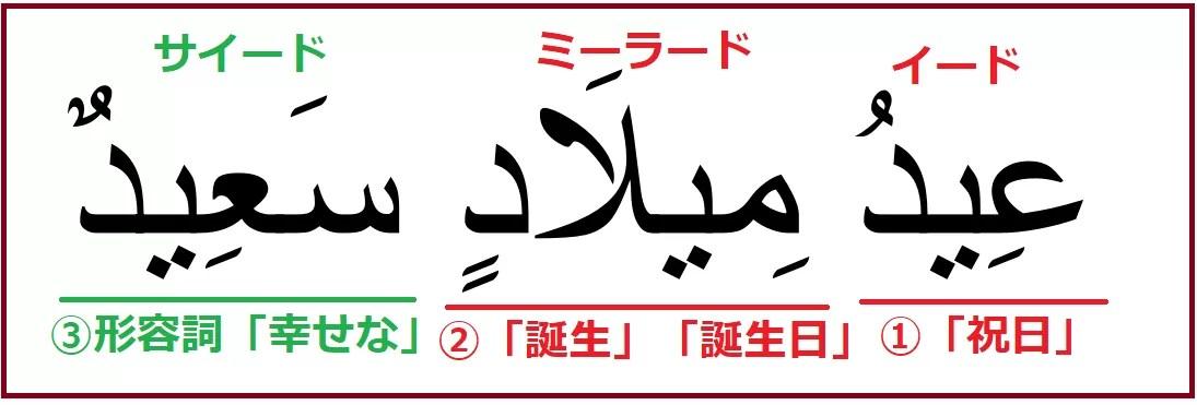 アラビア語で「お誕生日おめでとう」を意味する「イードミーラードサイード」解説付き