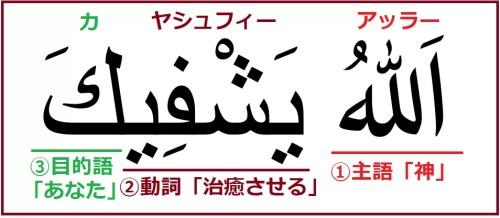 アラビア語で「お大事に」を意味する「アッラー ヤシュフィーカ」解説付き
