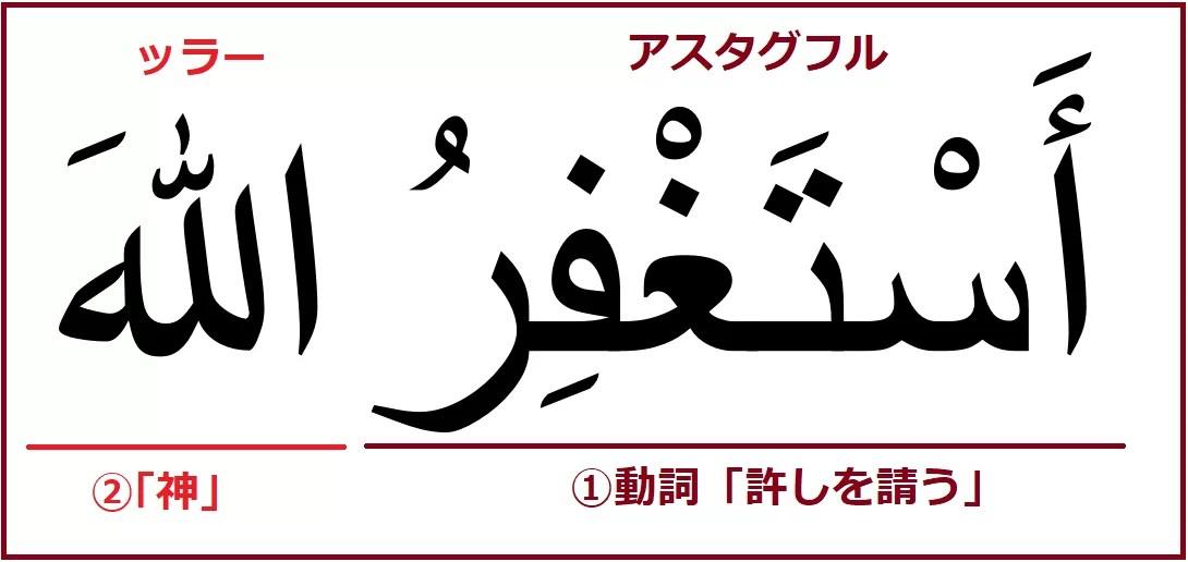 ヤバいときに使うアラビア語「アスタグフルッラー」解説付き