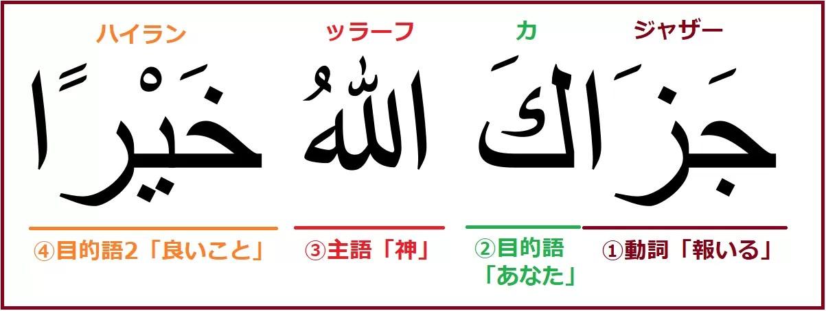 アラビア語で「ありがとう」を意味する「ジャザーカッラーフハイラン」解説付き