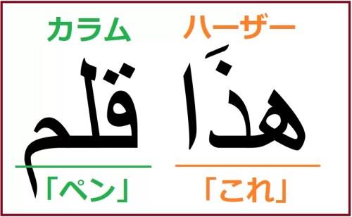 「これはペンです」を表すアラビア語「ハーザーカラム」