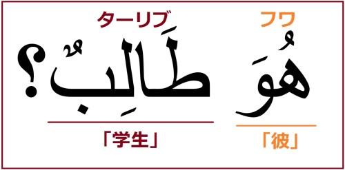 「彼は学生です」を表すアラビア語「フワ ターリブ」