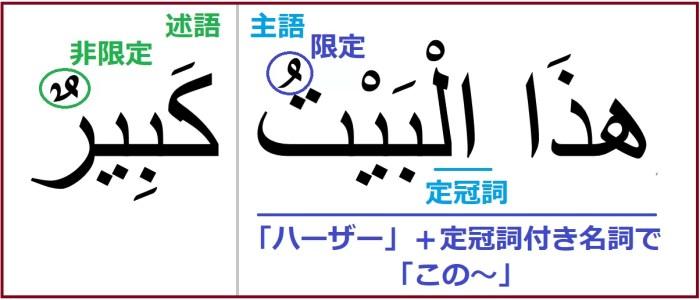 アラビア語で「この家は大きい」という意味の「ハーザルバイトゥ カビールン」