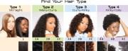 cabelo natural tipos de cachos