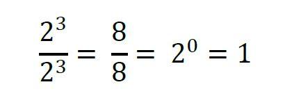 número elevado a cero es 1