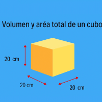 ¿Sabes calcular el volumen y el área total de un cubo?